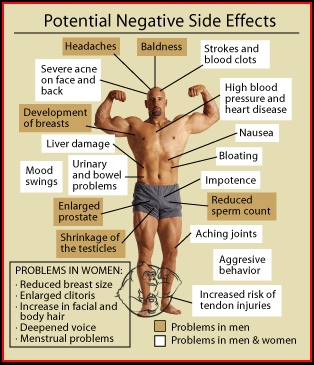 steroid side effects pictures
