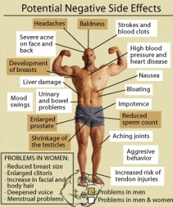 anabolic steroids effect on body