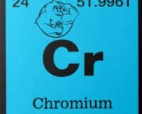 Fig 1. Chromium CR periodic table