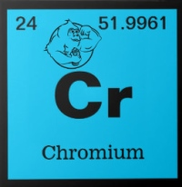 chromium cr periodic table