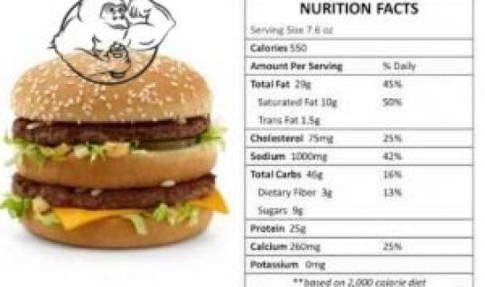 bigmac calories