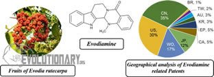 EVO-Evodiamine