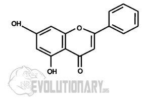 EVO-Chrysin Formula Structure